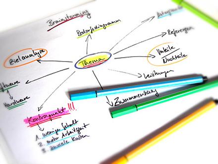6_brainstorming.jpg
