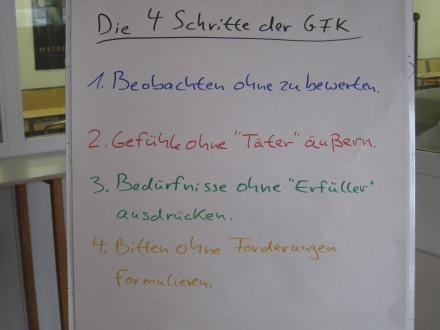 gfk_schritte